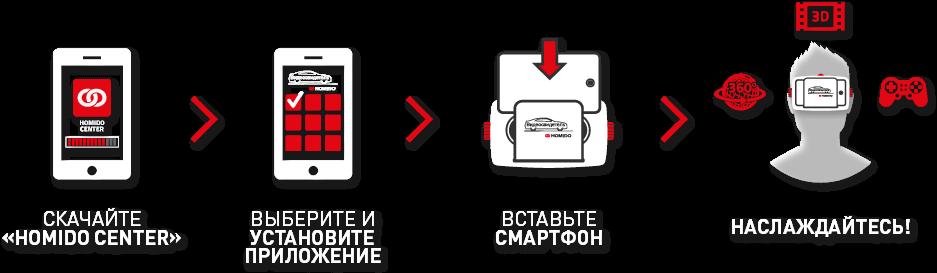 Очки виртуальной реальности для андроид как пользоваться приколы с очками виртуальной реальности